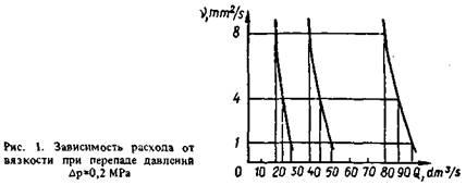 Х45-32 гидроциклон - схема