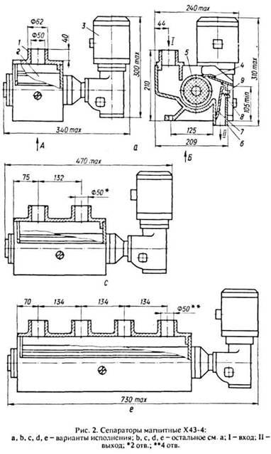 Х43-43, Х43-44, Х43-45, Сепаратор магнитный конструктивная схема