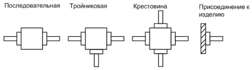 Схема Лок-соединений ЛС