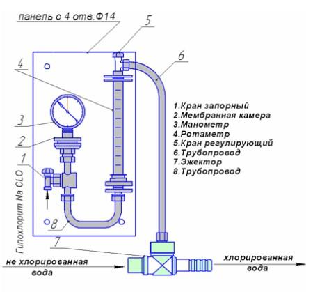 Схема Хлоратора ЛОНИИ-100КМГ