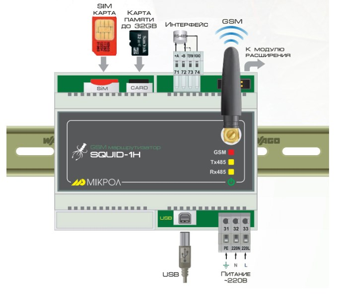 Схема подключения GSM модем-маршрутизатора SQUID-1H