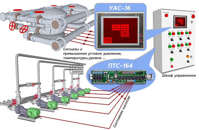 Схема работы прибора УАС-16