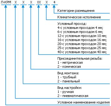 Пневмоклапан редукционный П-КРМ 122, П-КРМ 112, П-КРМ 211 классификация