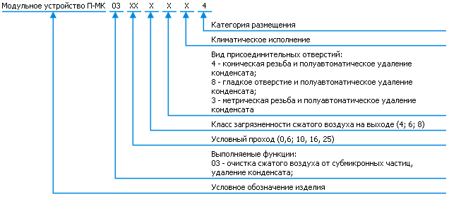 Фильтр П-МК03 тонкой очистки - классификация