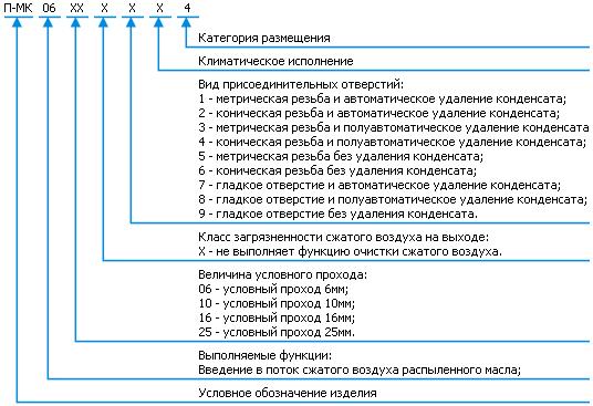 Классификация - П-МК06 маслораспылитель