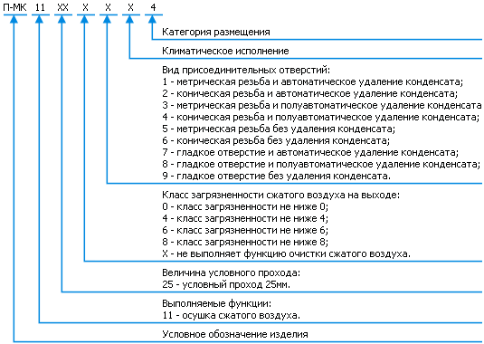 Классификация П-МК11.25