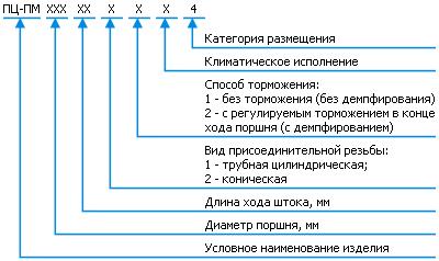 ПЦ-ПМ структура обозначения