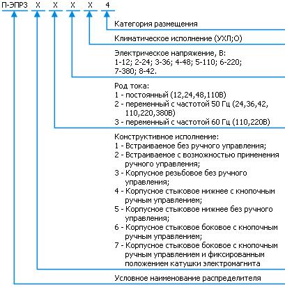 П-ЭПР, П-ЭПР3 пневмораспределитель трехлинейный - структура