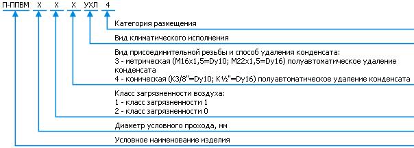 Структура обозначения П-ППВМ