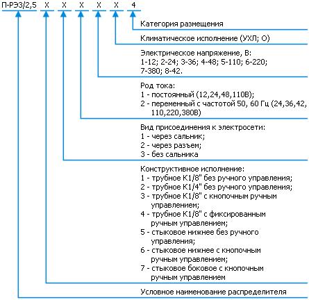 Структура условного обозначения пневмораспределителя П-РЭ3-25