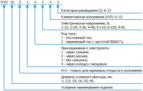 Условное обозначение пневмораспределителя П-Р2