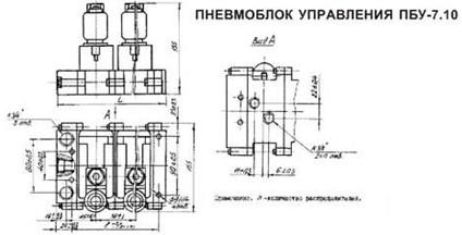Габариты - ПБУ7.10 блок управления