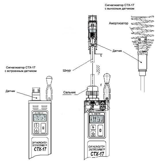 Схема Сигнализатора СТХ-17