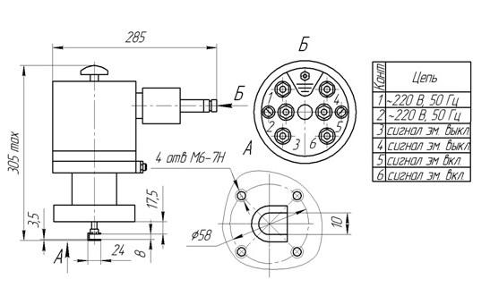 Схема габаритных и присоединительных размеров электромагнита ЭМТ-22