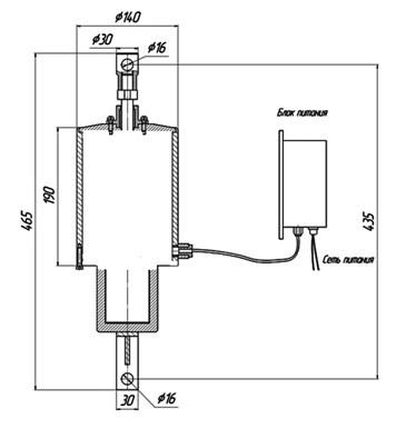 Схема габаритных и присоединительных размеров толкателей ТЭМ