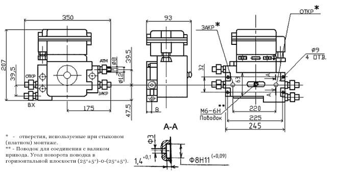 Схема габаритных размеров блока БУК