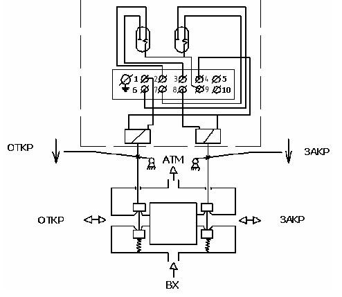 Принципиальная схема Блока управления БУК