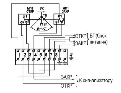 Схема подключения Блока выключателей БКВ-1
