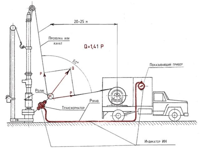 Схема монтажа индикатора ИН