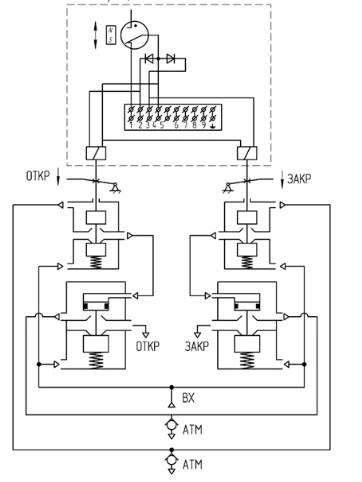 Схема принципиальная Блока управления БУК-3